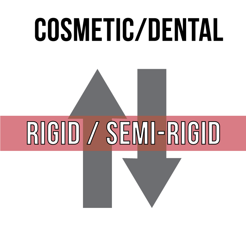 Rigid/Semi-Rigid
